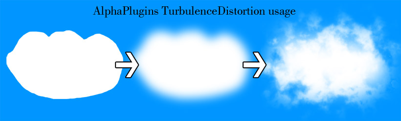 AlphaPlugins TurbulenceDistortion plug-in for Photoshop